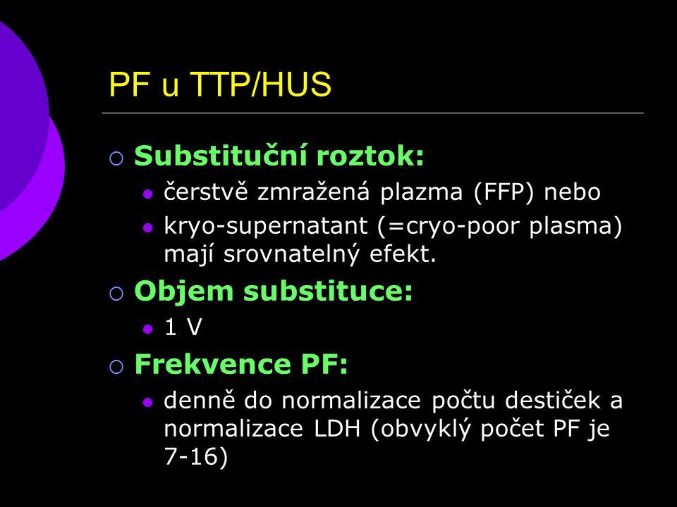 PF u TTP/HUS  Substituční roztok: čerstvě zmražená plazma (FFP) nebo kryo-supernatant (=cryo-poor plasma) mají srovnatelný efekt.