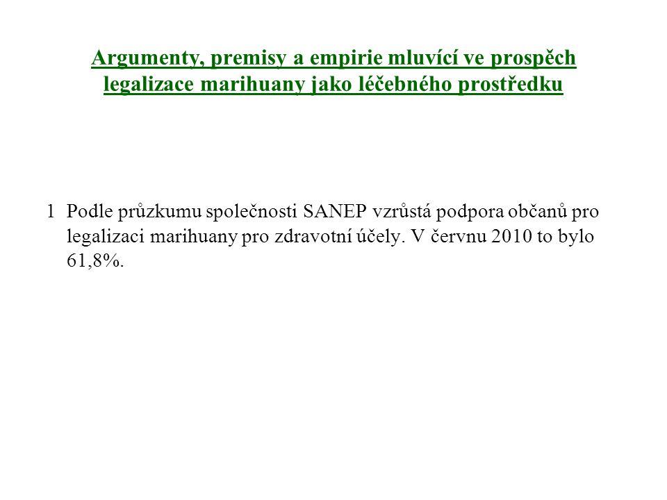 Argumenty, premisy a empirie mluvící ve prospěch legalizace marihuany jako léčebného prostředku 1Podle průzkumu společnosti SANEP vzrůstá podpora občanů pro legalizaci marihuany pro zdravotní účely.