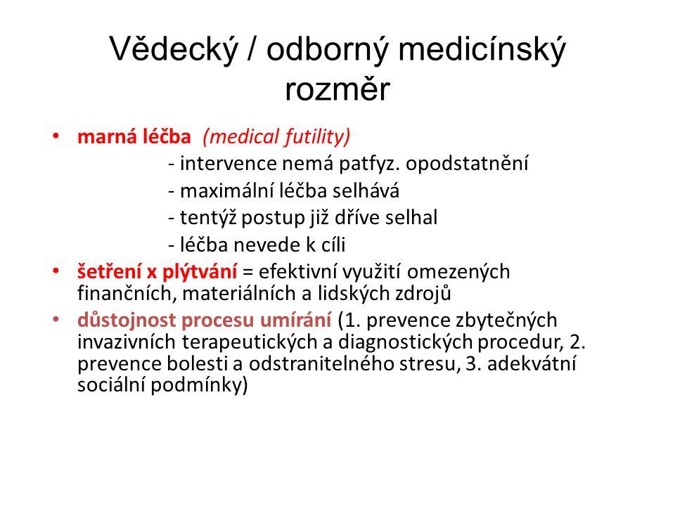 Vědecký / odborný medicínský rozměr marná léčba (medical futility) - intervence nemá patfyz.