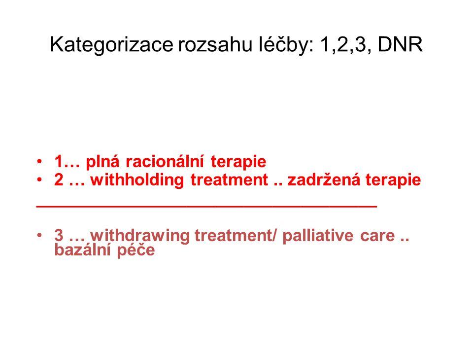 Kategorizace rozsahu léčby: 1,2,3, DNR 1… plná racionální terapie 2 … withholding treatment..