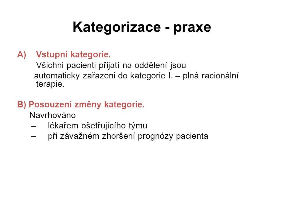 Kategorizace - praxe A)Vstupní kategorie.