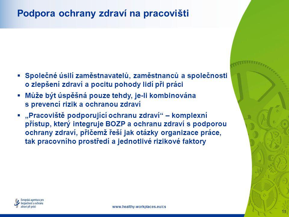 """11 www.healthy-workplaces.eu/cs Podpora ochrany zdraví na pracovišti  Společné úsilí zaměstnavatelů, zaměstnanců a společnosti o zlepšení zdraví a pocitu pohody lidí při práci  Může být úspěšná pouze tehdy, je-li kombinována s prevencí rizik a ochranou zdraví  """"Pracoviště podporující ochranu zdraví – komplexní přístup, který integruje BOZP a ochranu zdraví s podporou ochrany zdraví, přičemž řeší jak otázky organizace práce, tak pracovního prostředí a jednotlivé rizikové faktory"""