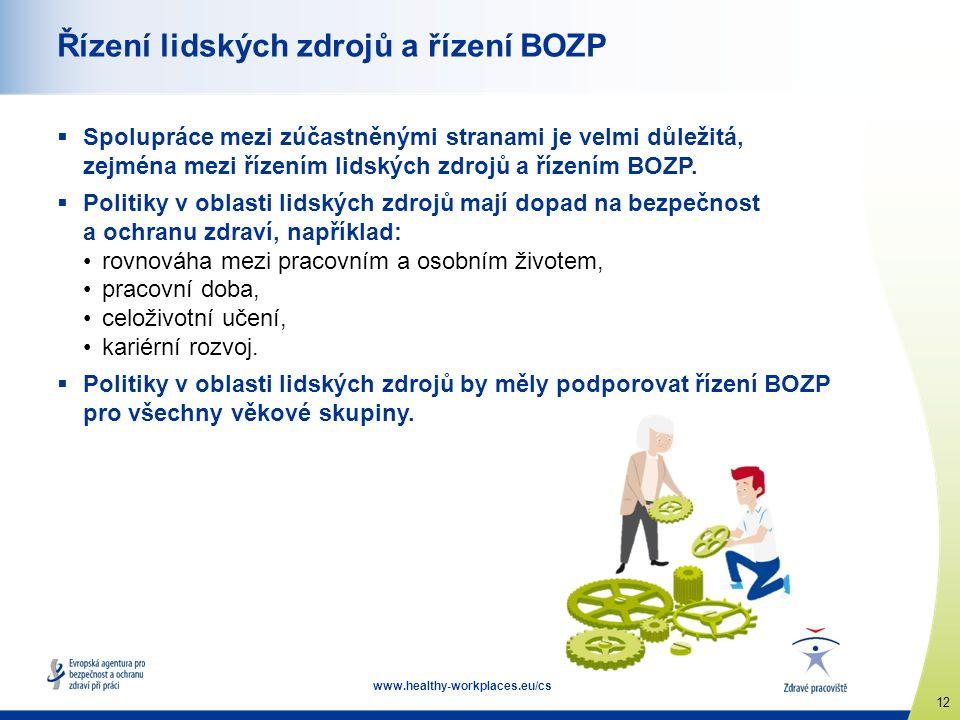 12 www.healthy-workplaces.eu/cs Řízení lidských zdrojů a řízení BOZP  Spolupráce mezi zúčastněnými stranami je velmi důležitá, zejména mezi řízením lidských zdrojů a řízením BOZP.
