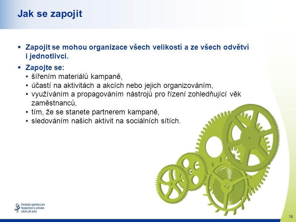 14 Jak se zapojit  Zapojit se mohou organizace všech velikostí a ze všech odvětví i jednotlivci.