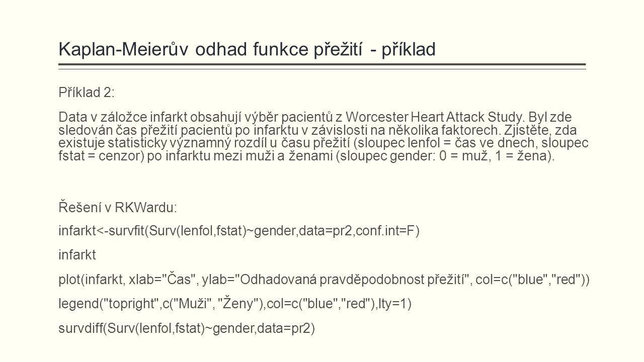 Kaplan-Meierův odhad funkce přežití - příklad Příklad 2: Data v záložce infarkt obsahují výběr pacientů z Worcester Heart Attack Study.