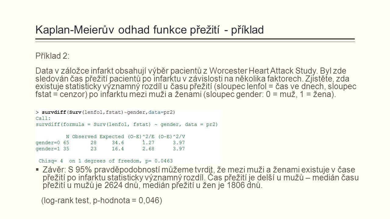 Kaplan-Meierův odhad funkce přežití - příklad Příklad 2: Data v záložce infarkt obsahují výběr pacientů z Worcester Heart Attack Study. Byl zde sledov