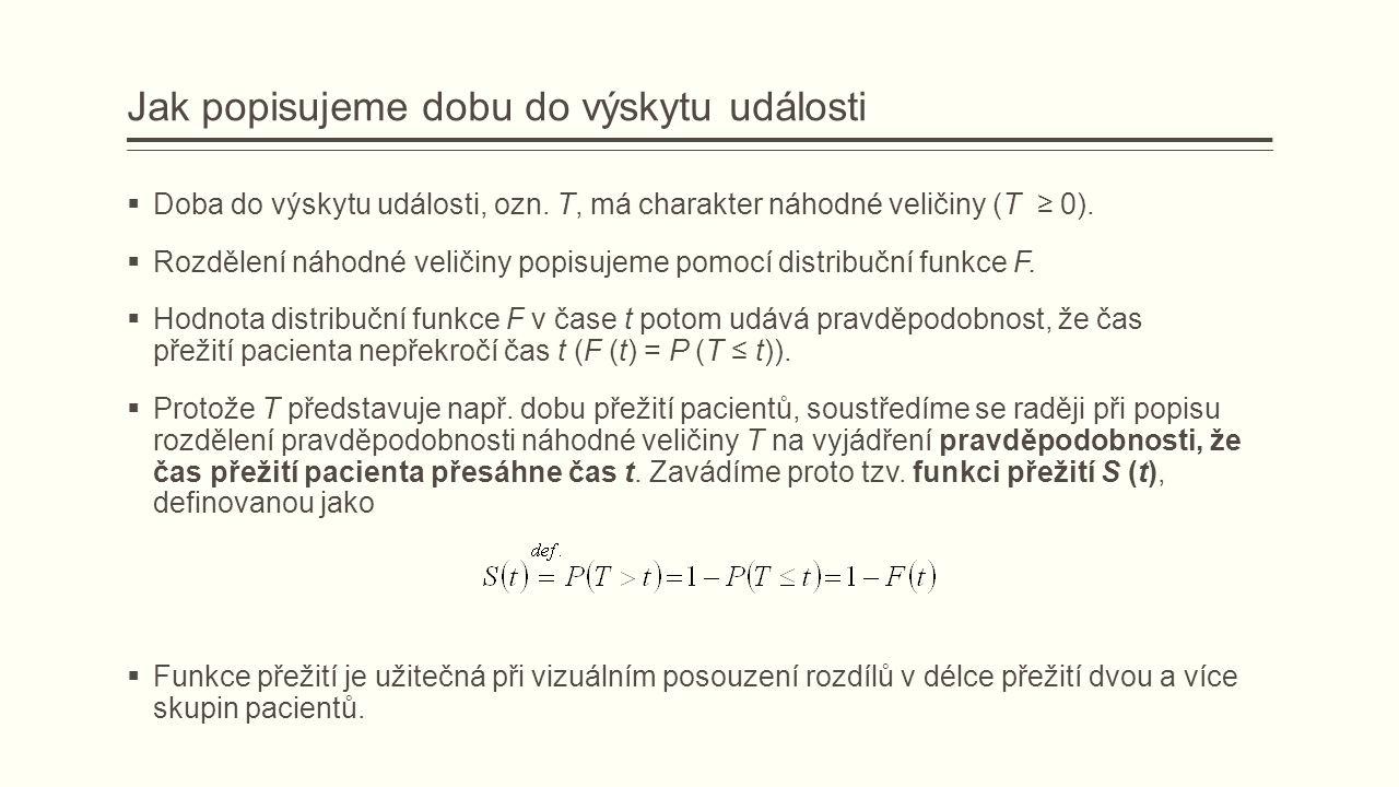 Jak popisujeme dobu do výskytu události  Doba do výskytu události, ozn. T, má charakter náhodné veličiny (T ≥ 0).  Rozdělení náhodné veličiny popisu