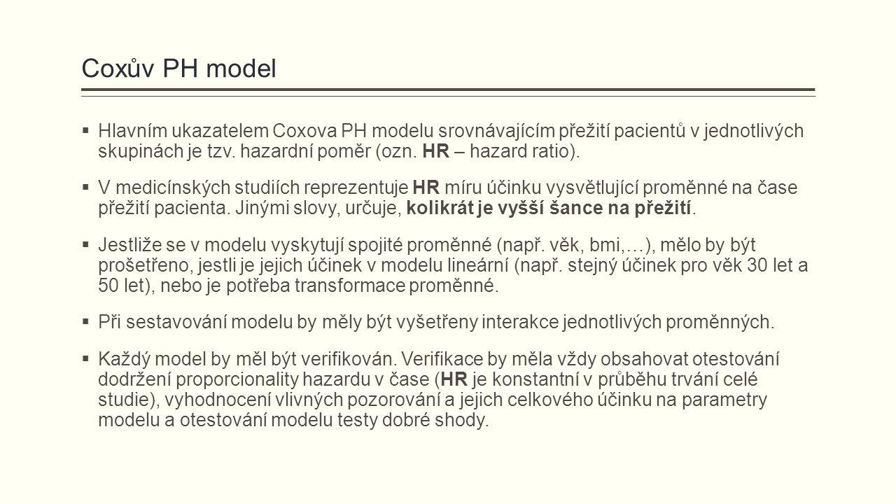 Coxův PH model  Hlavním ukazatelem Coxova PH modelu srovnávajícím přežití pacientů v jednotlivých skupinách je tzv. hazardní poměr (ozn. HR – hazard