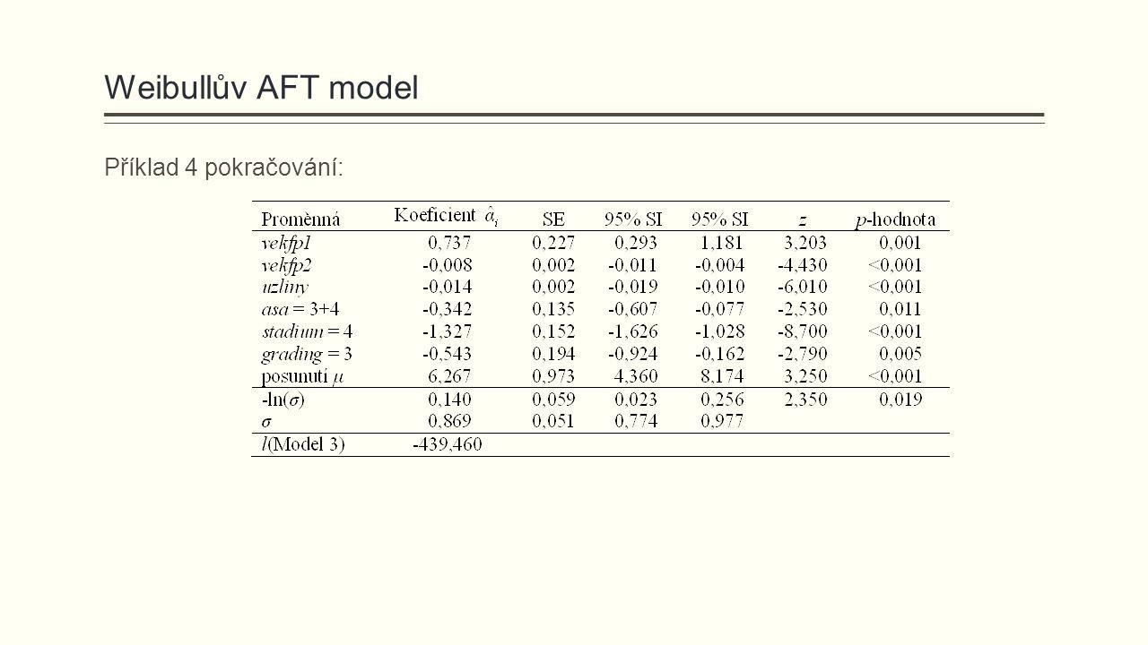 Weibullův AFT model Příklad 4 pokračování: