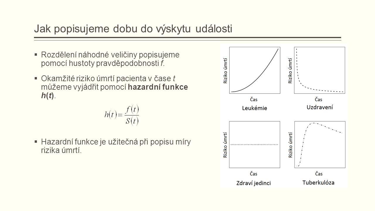 Rozdělení náhodné veličiny popisujeme pomocí hustoty pravděpodobnosti f.  Okamžité riziko úmrtí pacienta v čase t můžeme vyjádřit pomocí hazardní f