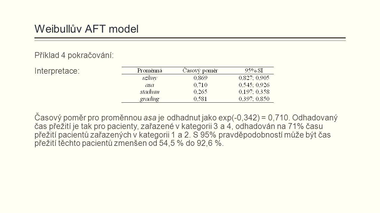 Weibullův AFT model Příklad 4 pokračování: Interpretace: Časový poměr pro proměnnou asa je odhadnut jako exp(-0,342) = 0,710. Odhadovaný čas přežití j