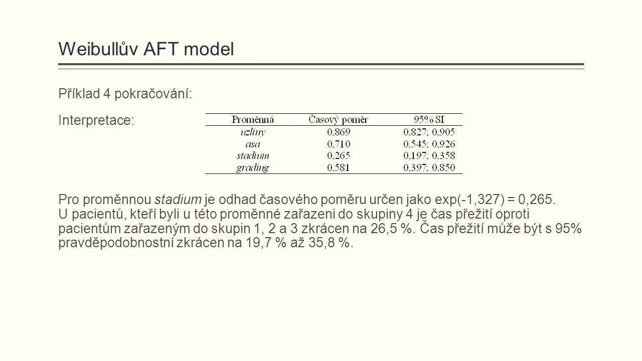 Weibullův AFT model Příklad 4 pokračování: Interpretace: Pro proměnnou stadium je odhad časového poměru určen jako exp(-1,327) = 0,265. U pacientů, kt