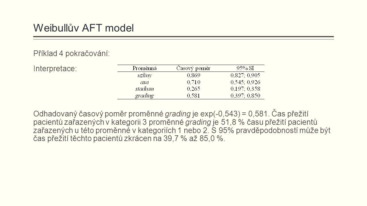 Weibullův AFT model Příklad 4 pokračování: Interpretace: Odhadovaný časový poměr proměnné grading je exp(-0,543) = 0,581. Čas přežití pacientů zařazen