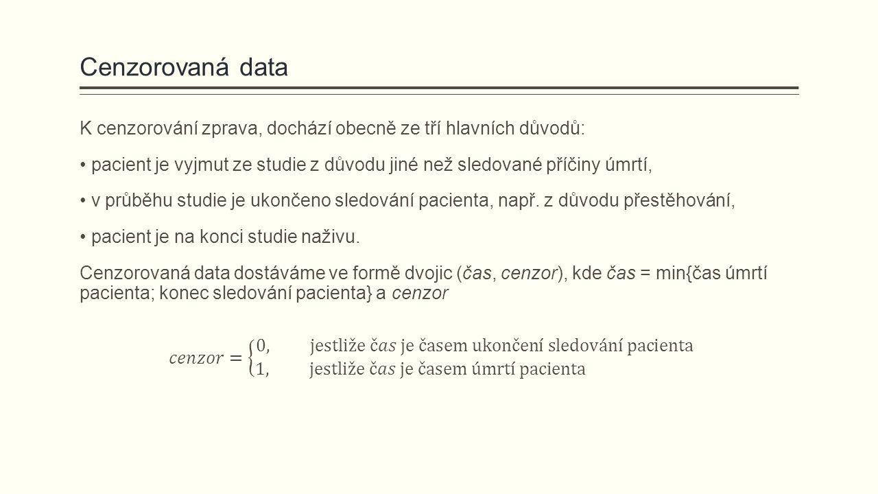 Cenzorovaná data