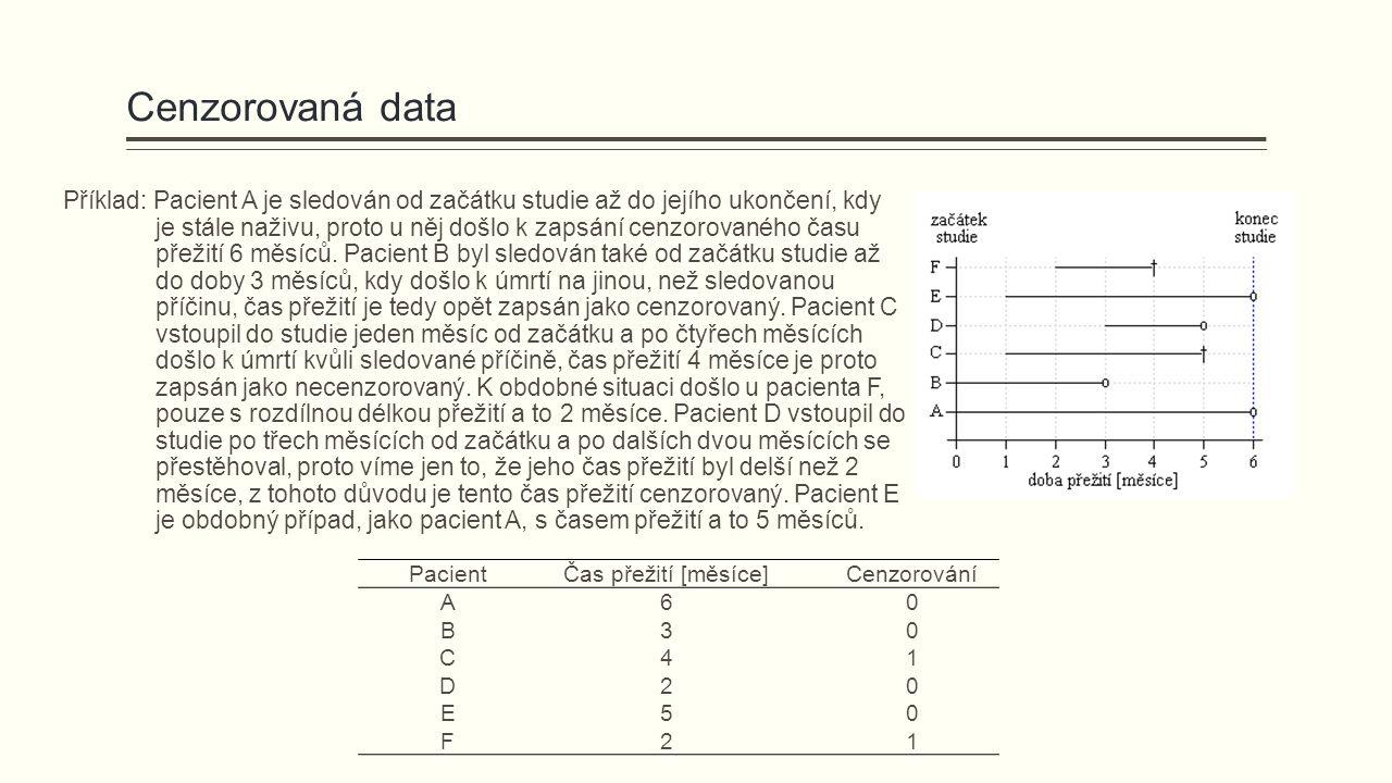 Příklad: Pacient A je sledován od začátku studie až do jejího ukončení, kdy je stále naživu, proto u něj došlo k zapsání cenzorovaného času přežití 6