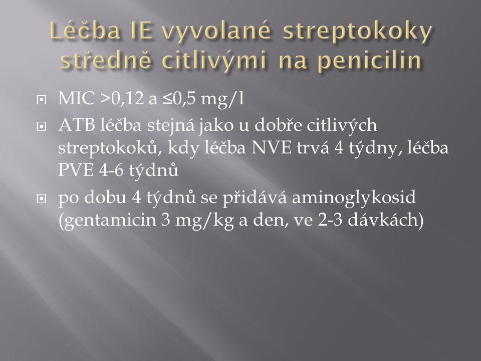 MIC >0,12 a ≤0,5 mg/l  ATB léčba stejná jako u dobře citlivých streptokoků, kdy léčba NVE trvá 4 týdny, léčba PVE 4-6 týdnů  po dobu 4 týdnů se přidává aminoglykosid (gentamicin 3 mg/kg a den, ve 2-3 dávkách)