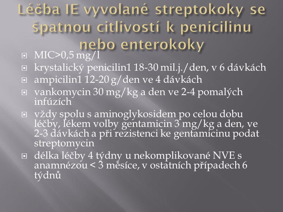  MIC>0,5 mg/l  krystalický penicilin1 18-30 mil.j./den, v 6 dávkách  ampicilin1 12-20 g/den ve 4 dávkách  vankomycin 30 mg/kg a den ve 2-4 pomalých infúzích  vždy spolu s aminoglykosidem po celou dobu léčby, lékem volby gentamicin 3 mg/kg a den, ve 2-3 dávkách a při rezistenci ke gentamicinu podat streptomycin  délka léčby 4 týdny u nekomplikované NVE s anamnézou < 3 měsíce, v ostatních případech 6 týdnů