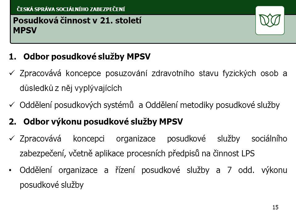 Odbor lékařské posudkové služby ČSSZ Metodicky usměrňuje a kontroluje lékařskou posudkovou činnost ČSSZ a oddělení lékařské posudkové služby OSSZ, PSSZ a MSSZ Brno.