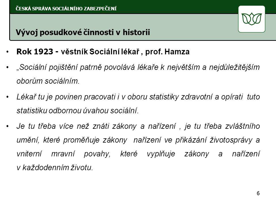 Rok 1925, Sociální lékařství, prof.F.
