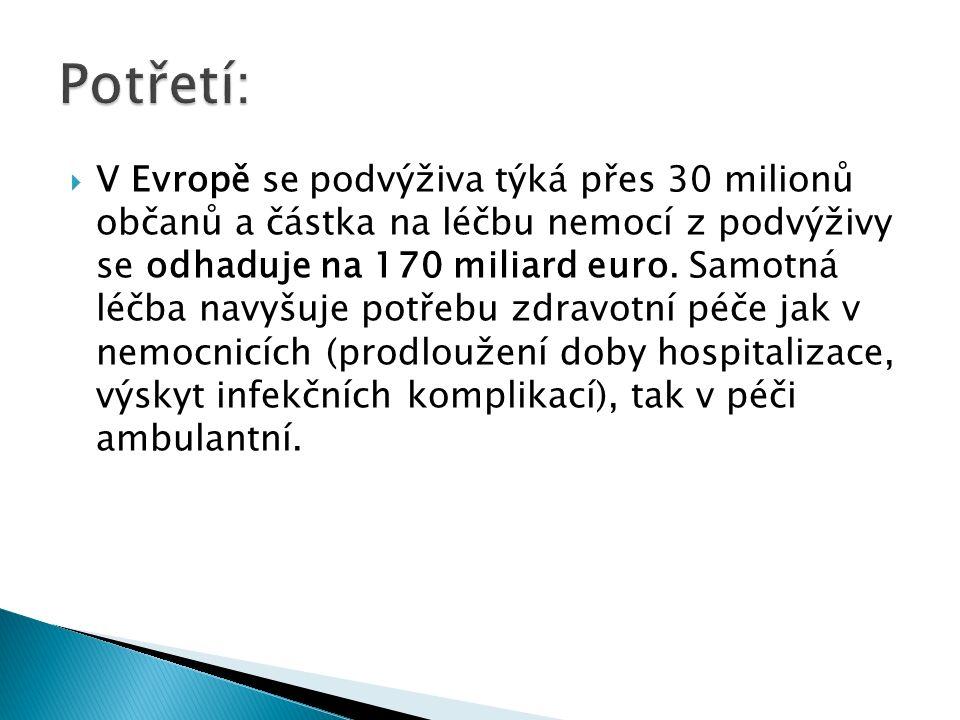  V Evropě se podvýživa týká přes 30 milionů občanů a částka na léčbu nemocí z podvýživy se odhaduje na 170 miliard euro.