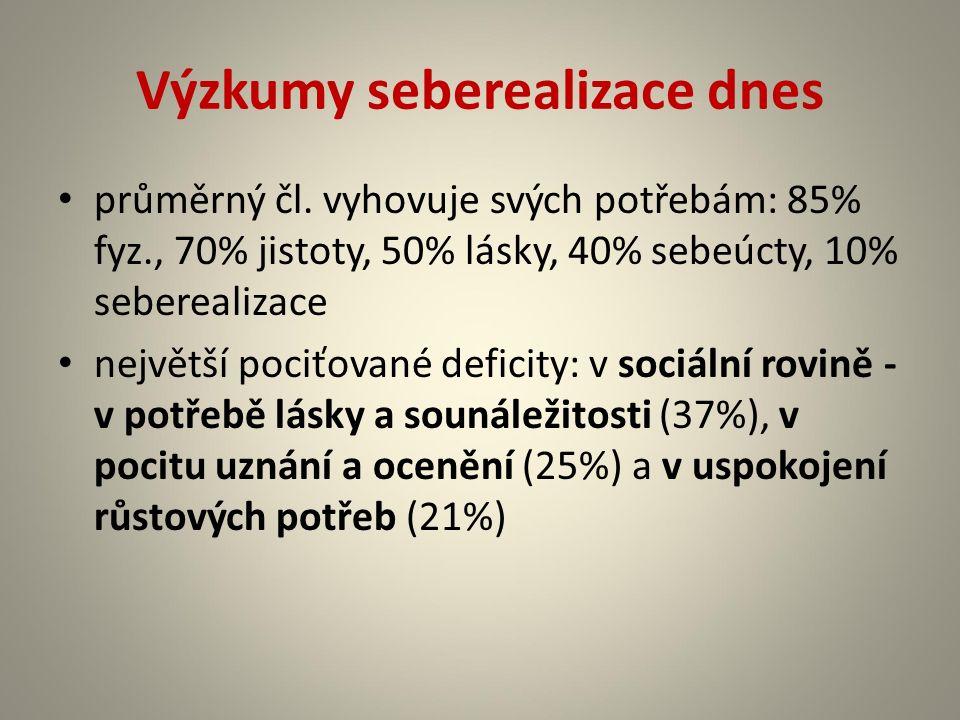 Výzkumy seberealizace dnes průměrný čl.