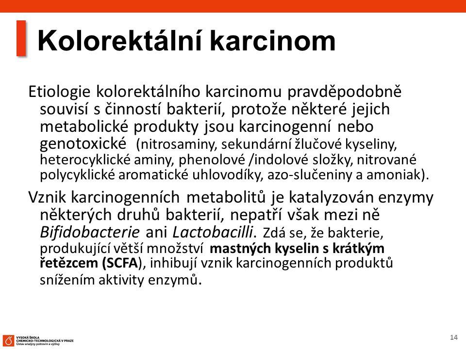 14 Kolorektální karcinom Etiologie kolorektálního karcinomu pravděpodobně souvisí s činností bakterií, protože některé jejich metabolické produkty jso