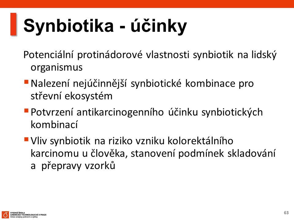63 Synbiotika - účinky Potenciální protinádorové vlastnosti synbiotik na lidský organismus  Nalezení nejúčinnější synbiotické kombinace pro střevní e