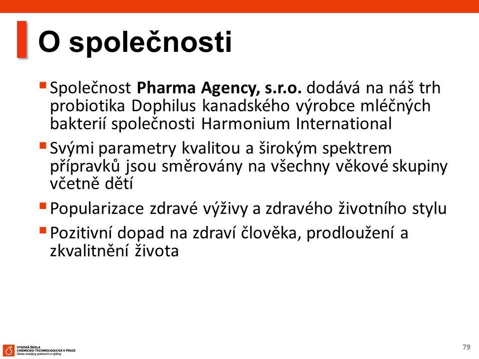 79 O společnosti  Společnost Pharma Agency, s.r.o. dodává na náš trh probiotika Dophilus kanadského výrobce mléčných bakterií společnosti Harmonium I