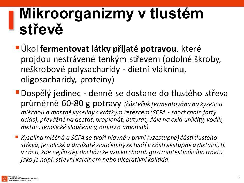 29 Jednoznačně prokázané pozitivní účinky probiotik  Posílení imunity  Omezení působení patogenů ve střevech  Snížení případů recidivy povrchových nádorů močového měchýře zkrácení doby léčení rotavirového průjmového onemocnění  Zmírnění symptomů intolerance laktózy  Snížení hladiny krevního celkového LDL cholesterolu  Zvýšení vstřebávání vápníku  Syntéza některých vitaminů