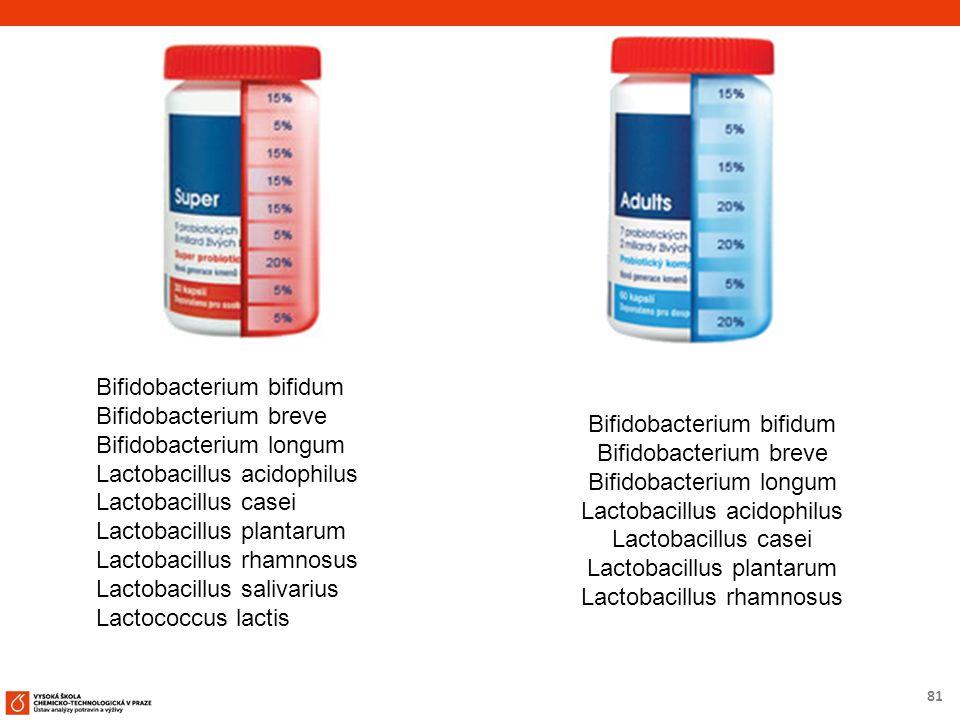 81 Bifidobacterium bifidum Bifidobacterium breve Bifidobacterium longum Lactobacillus acidophilus Lactobacillus casei Lactobacillus plantarum Lactobac
