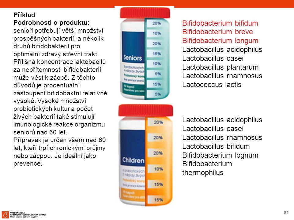 82 Bifidobacterium bifidum Bifidobacterium breve Bifidobacterium longum Lactobacillus acidophilus Lactobacillus casei Lactobacillus plantarum Lactobac