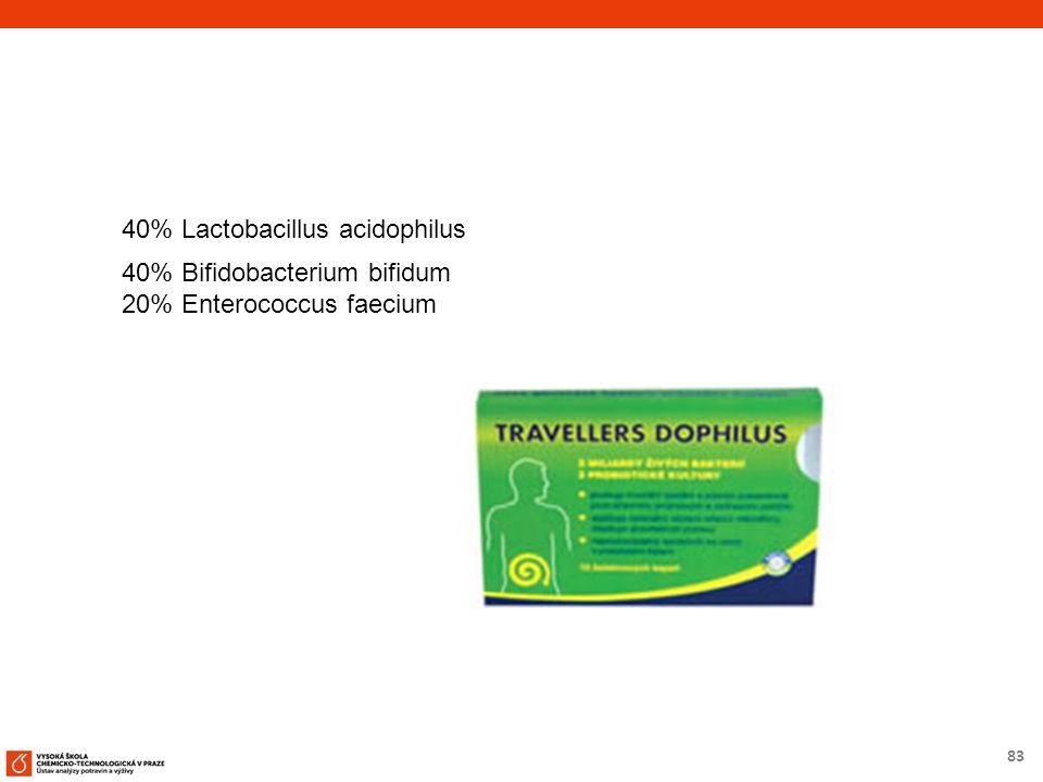 83 40% Lactobacillus acidophilus 40% Bifidobacterium bifidum 20% Enterococcus faecium