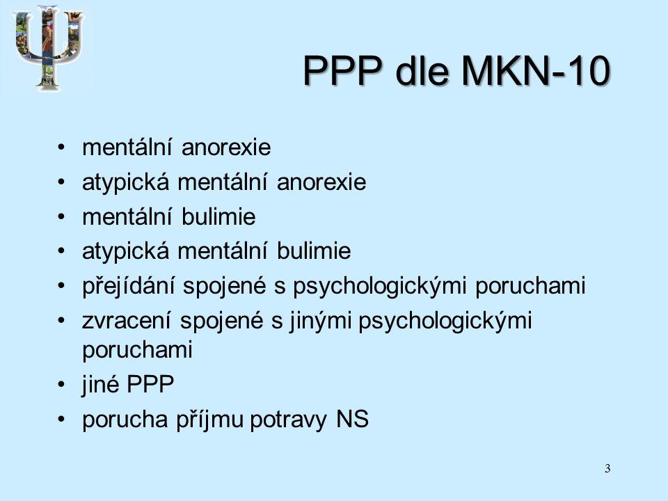 PPP dle MKN-10 mentální anorexie atypická mentální anorexie mentální bulimie atypická mentální bulimie přejídání spojené s psychologickými poruchami zvracení spojené s jinými psychologickými poruchami jiné PPP porucha příjmu potravy NS 3