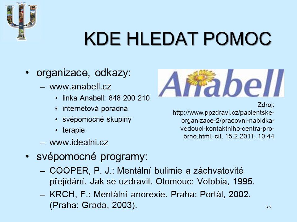 KDE HLEDAT POMOC organizace, odkazy: –www.anabell.cz linka Anabell: 848 200 210 internetová poradna svépomocné skupiny terapie –www.idealni.cz svépomocné programy: –COOPER, P.