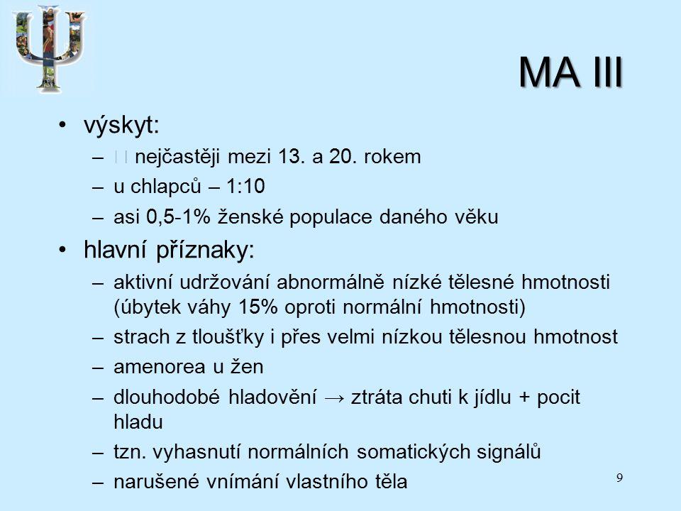 MA III výskyt: – nejčastěji mezi 13. a 20.