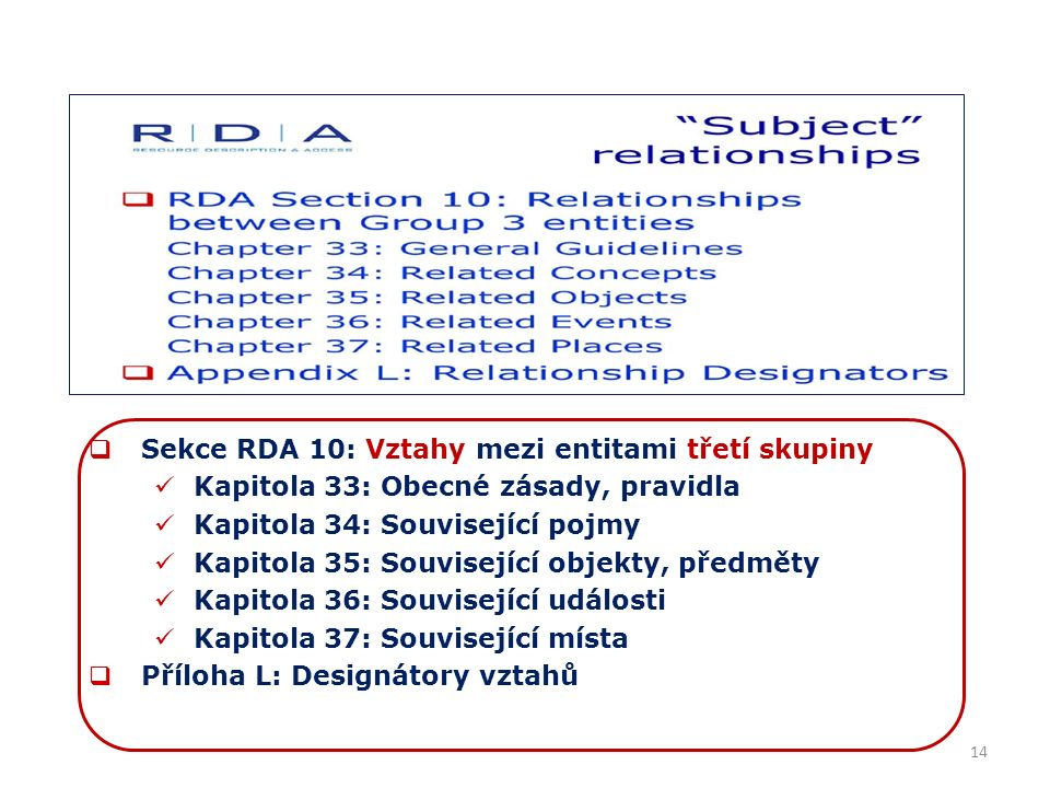 14  Sekce RDA 10: Vztahy mezi entitami třetí skupiny Kapitola 33: Obecné zásady, pravidla Kapitola 34: Související pojmy Kapitola 35: Související objekty, předměty Kapitola 36: Související události Kapitola 37: Související místa  Příloha L: Designátory vztahů