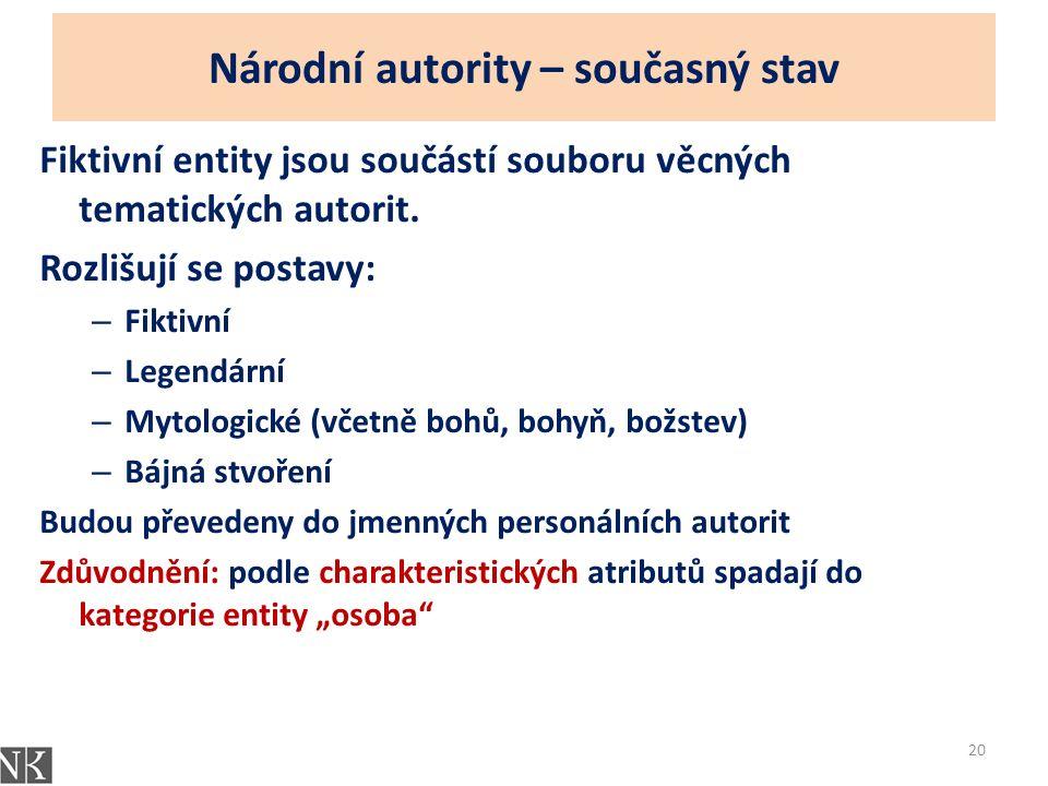 Národní autority – současný stav Fiktivní entity jsou součástí souboru věcných tematických autorit.