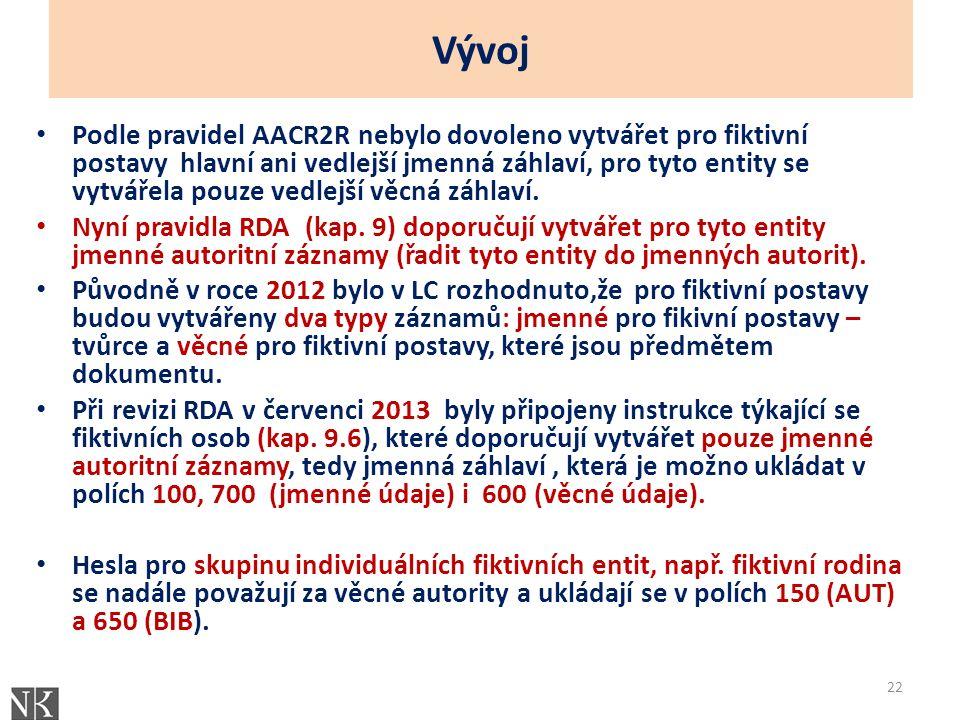 Vývoj Podle pravidel AACR2R nebylo dovoleno vytvářet pro fiktivní postavy hlavní ani vedlejší jmenná záhlaví, pro tyto entity se vytvářela pouze vedlejší věcná záhlaví.