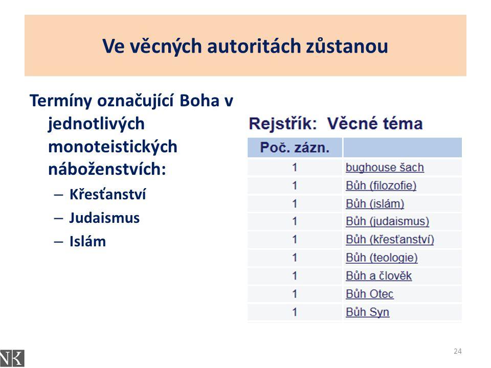 Ve věcných autoritách zůstanou Termíny označující Boha v jednotlivých monoteistických náboženstvích: – Křesťanství – Judaismus – Islám 24