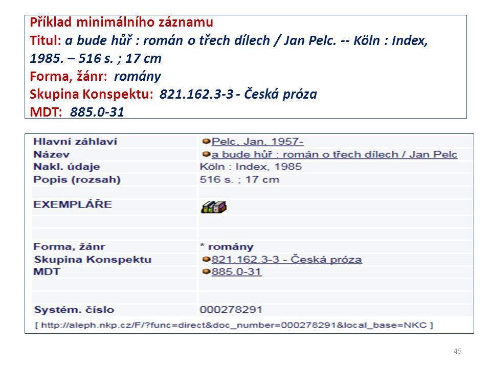 Příklad minimálního záznamu Titul: a bude hůř : román o třech dílech / Jan Pelc.