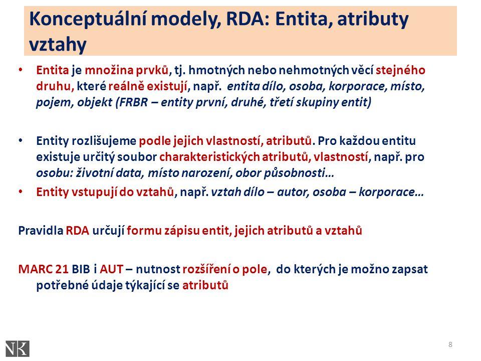 Konceptuální modely, RDA: Entita, atributy vztahy Entita je množina prvků, tj.
