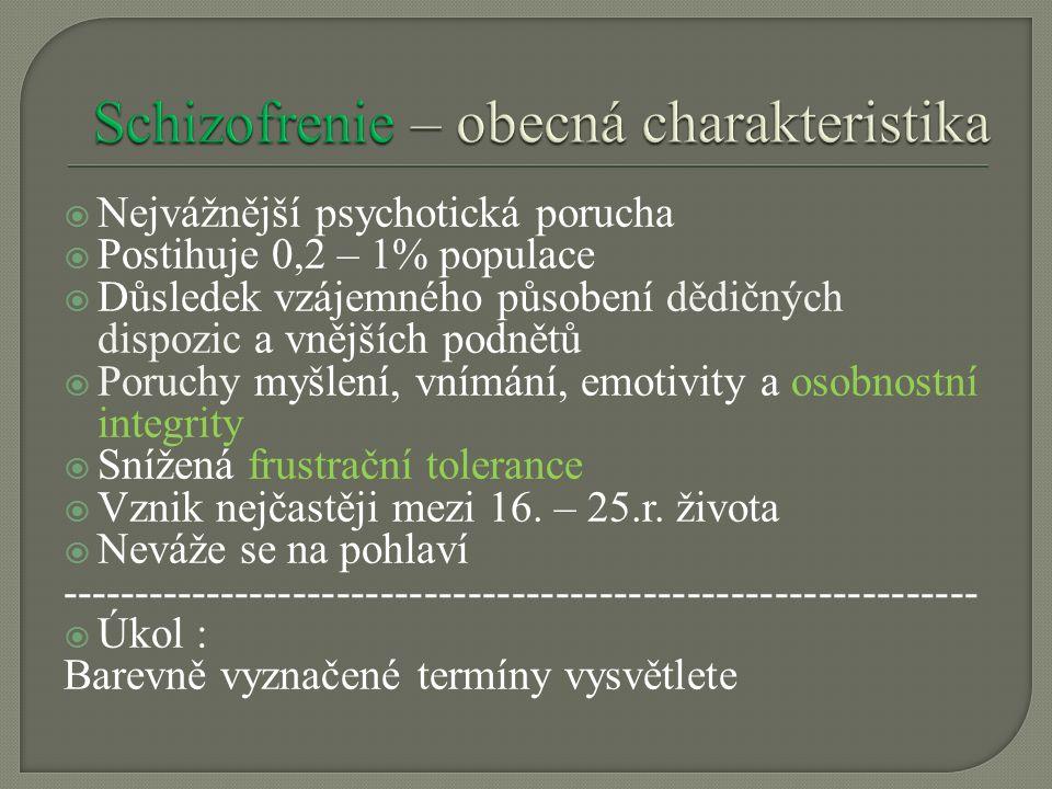  Nejvážnější psychotická porucha  Postihuje 0,2 – 1% populace  Důsledek vzájemného působení dědičných dispozic a vnějších podnětů  Poruchy myšlení