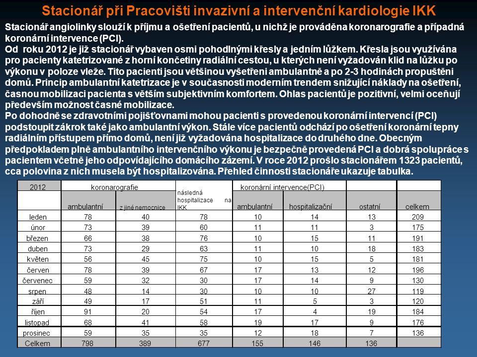 Stacionář při Pracovišti invazivní a intervenční kardiologie IKK Stacionář angiolinky slouží k příjmu a ošetření pacientů, u nichž je prováděna korona