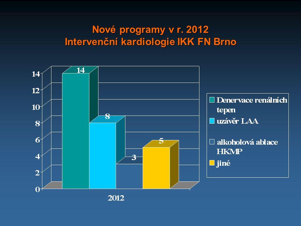 Nové programy v r. 2012 Intervenční kardiologie IKK FN Brno