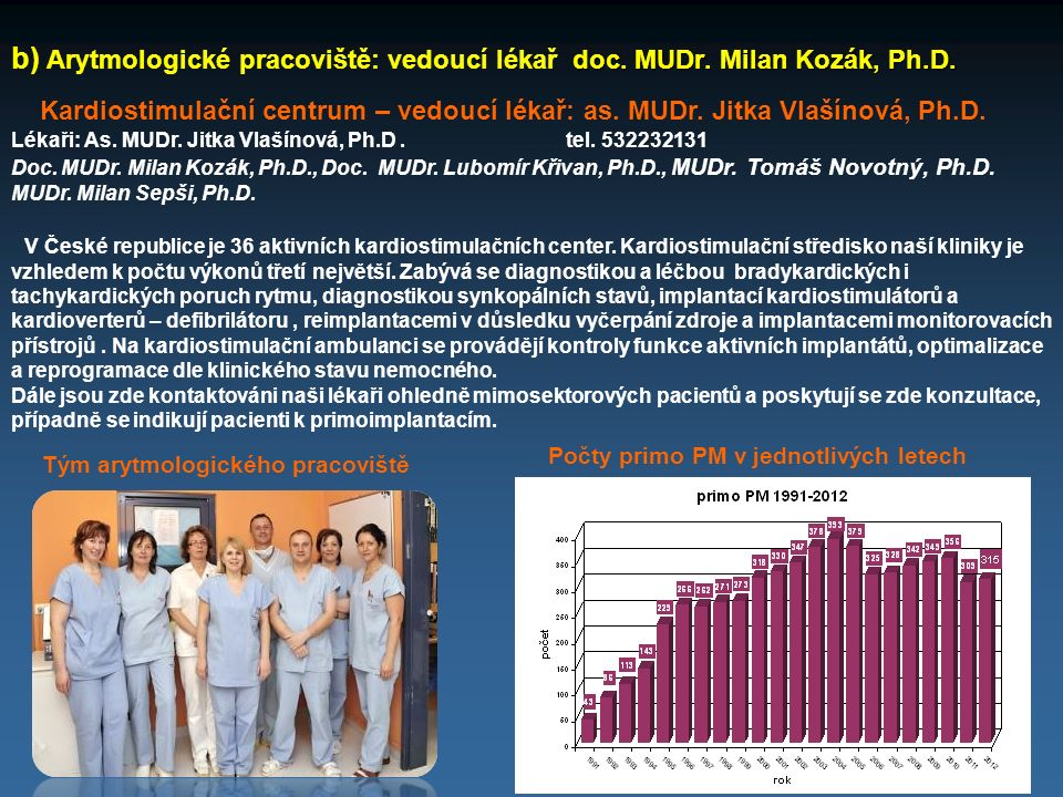 doc. MUDr. Milan Kozák, Ph.D. b) Arytmologické pracoviště: vedoucí lékař doc. MUDr. Milan Kozák, Ph.D. Počty primo PM v jednotlivých letech Kardiostim