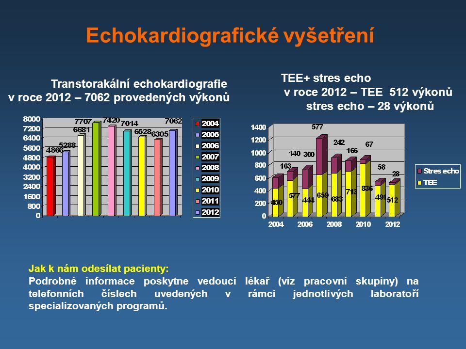 Echokardiografické vyšetření Jak k nám odesílat pacienty: Podrobné informace poskytne vedoucí lékař (viz pracovní skupiny) na telefonních číslech uved