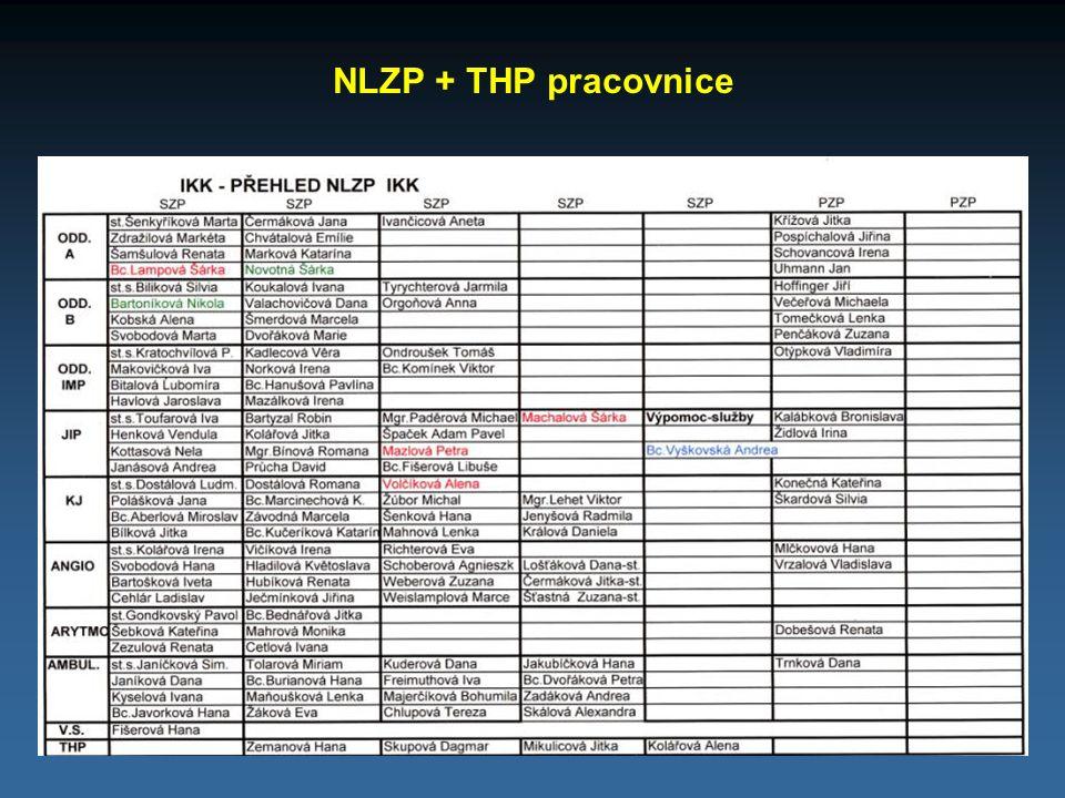 NLZP + THP pracovnice