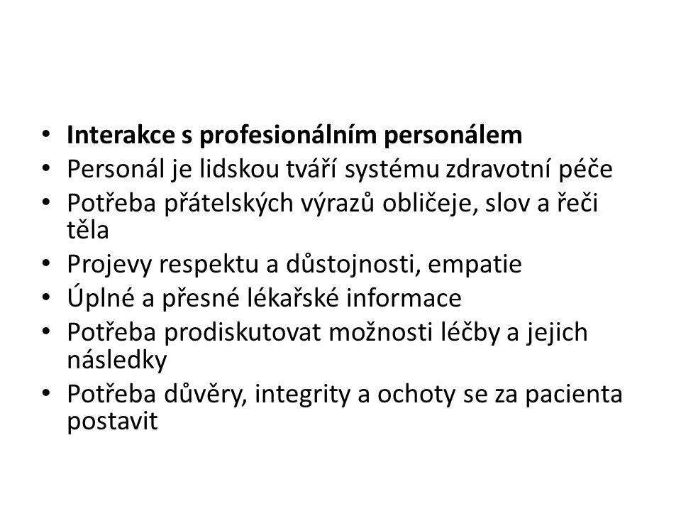 Interakce s profesionálním personálem Personál je lidskou tváří systému zdravotní péče Potřeba přátelských výrazů obličeje, slov a řeči těla Projevy r