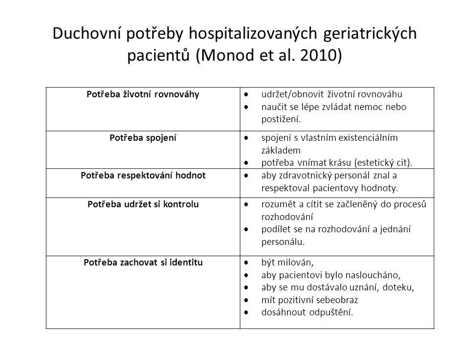 Duchovní potřeby hospitalizovaných geriatrických pacientů (Monod et al. 2010) Potřeba životní rovnováhy  udržet/obnovit životní rovnováhu  naučit se