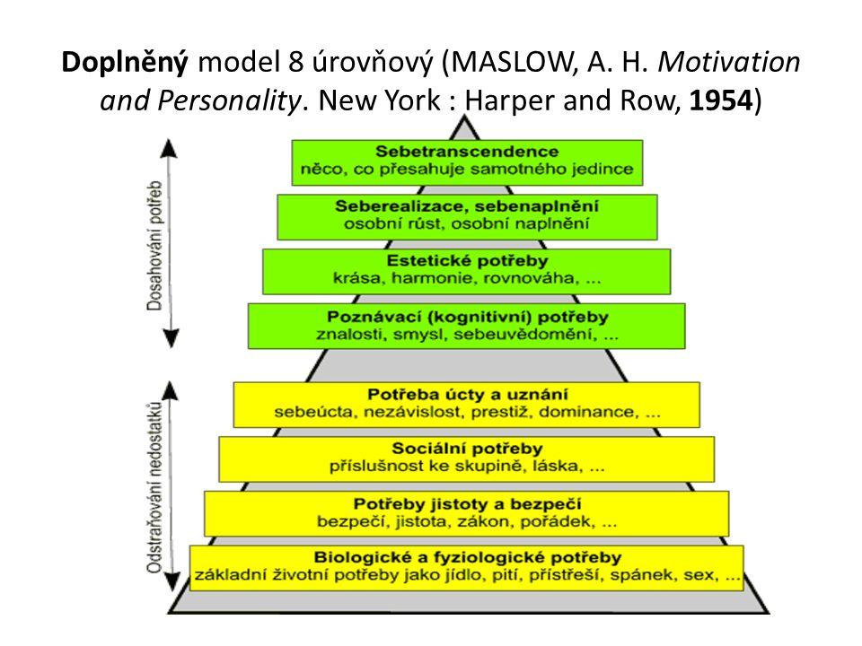 Doplněný model 8 úrovňový (MASLOW, A. H. Motivation and Personality. New York : Harper and Row, 1954)